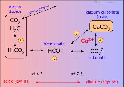 تاثیر آب و درجه حرارت در امولسیون کشش هادی سیم و کابل