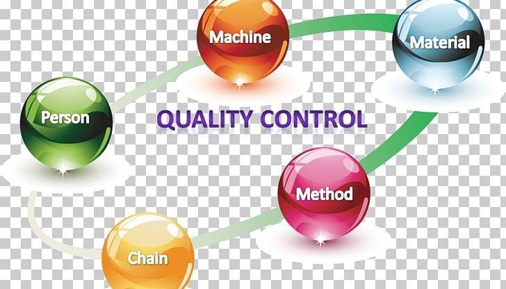کنترل کیفیت در سیم و کابل