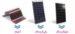 انواع پنل خورشیدی